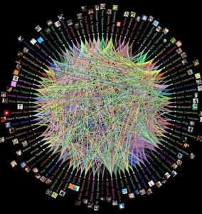 tweet-wheel